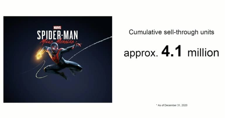 Sony financials: 4.5 million PlayStation 5, 4.1 million copies of Spider-Man: Miles Morales and record financials