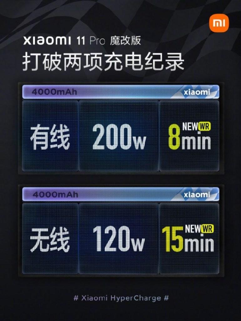 Xiaomi ultra-fast charging 200 W