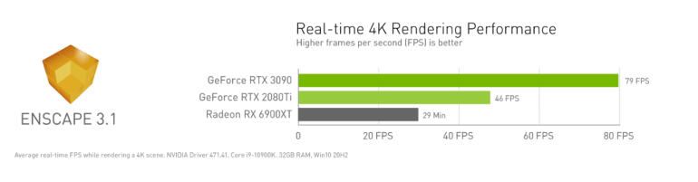 NVIDIA brings GeForce RTX technology to ARM - ray tracing and DLSS tech demo on MediaTek chip